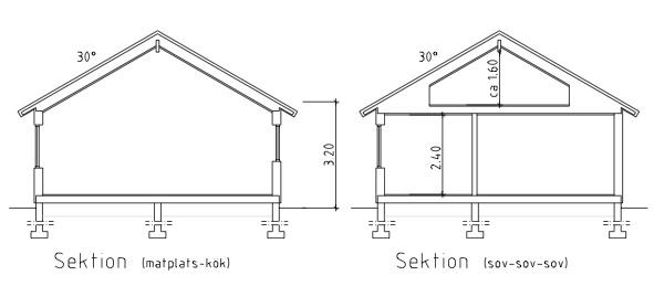 A1109-model1-sektioner