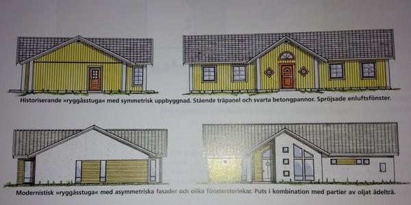 Ur Så byggdes villan : svensk villaarkitektur från 1890 till 2010 av Cecilia Björk, Lars Nordling, Laila Reppen