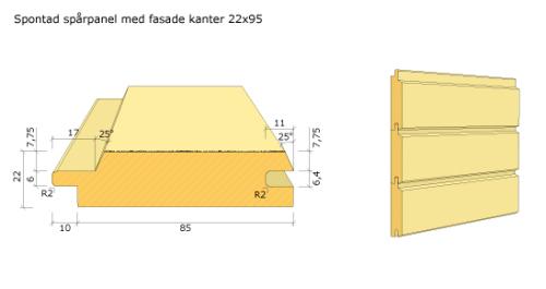 D-faspanel, står för dubbelfasad panel, vilket gör att ett stilrent V skapas mellan panelbrädorna.