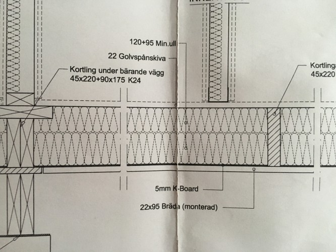 Konstruktionen av vår trossbotten, med golvspån, isolering och längst ner k-board.